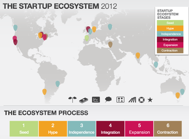 The_Startup_Ecosystem_Report_2012